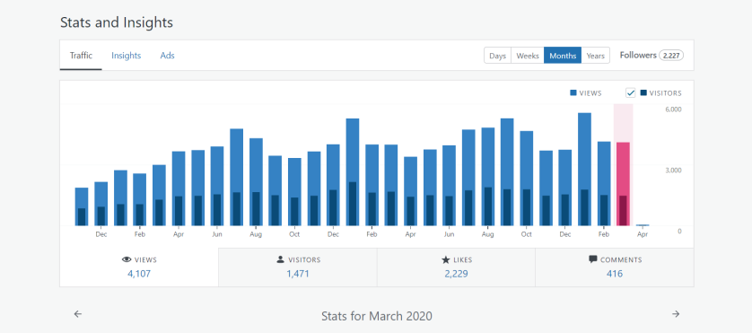 Screenshot 2020-04-01 10.58.18