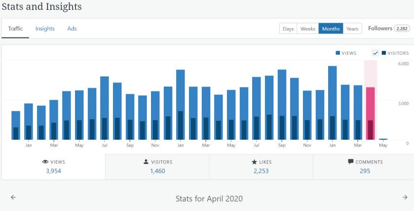 Screenshot 2020-05-01 14.07.21