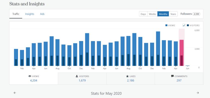 Screenshot 2020-06-01 11.56.56